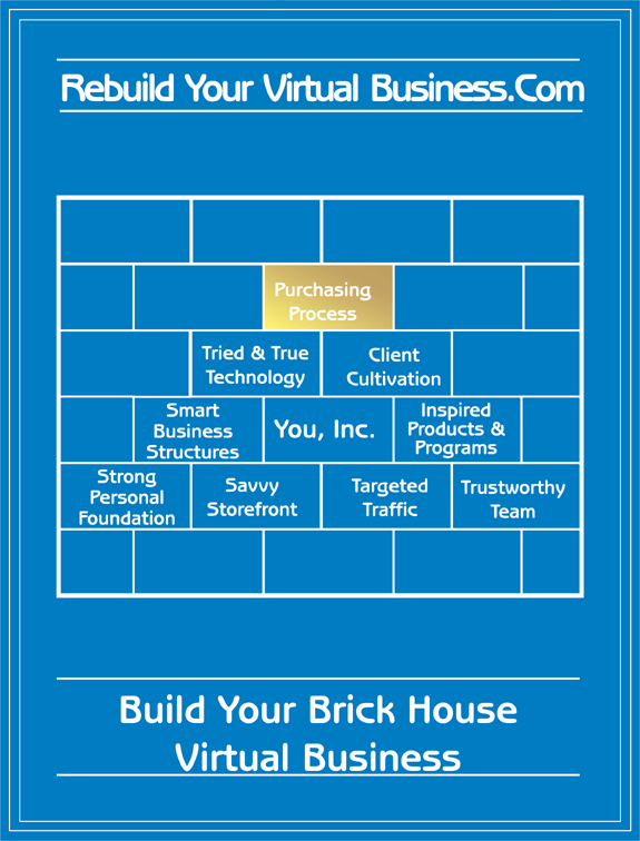 Rebuild your virtual business for your online business success brick house blueprint malvernweather Gallery